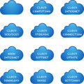 Insieme di calcolo della nube blu Immagine Stock