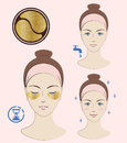 Instruction: How to apply cosmetic patches under the eyes. Golden patches. Skincare. Vector illustration.