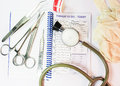 Instruments of basic surgery on the table . Royalty Free Stock Photo