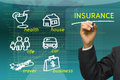 Insurance businessman underline word with sketching insured category Stock Photos