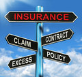 Insurance signpost mean claim excess contract meaning and policy Royalty Free Stock Images