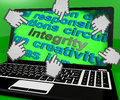 Integrity laptop screen shows morality virtue and decency showing Royalty Free Stock Image