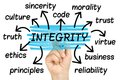 Integrity Website Word Cloud tag cloud isolated