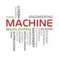 Intellectual engineering word
