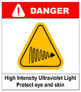 Intensity Ultraviolet Light Protect Your Eyes and Skin UV