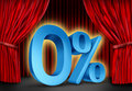 Interest rates on stage Royalty Free Stock Photos