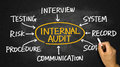 Internal audit flowchart hand drawing on blackboard concept Stock Photos