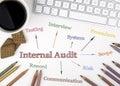 Internal Audit flowchart on white office desk Royalty Free Stock Photo