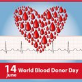 International Blood Donor Day
