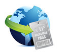 International global Backstage pass vip Royalty Free Stock Image