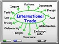 International trade concept - whiteboard Stock Photography