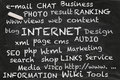 Internet Chalkboard Stock Photography