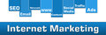 Internet marketing blue stripe banner image of text with other keywords Royalty Free Stock Photo
