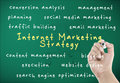 Internet marketing strategy with hand writing Stock Photography