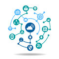Internet of things concept Royalty Free Stock Photo