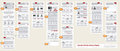 Internet Web Store Shop Site Navigation Map Structure Prototype Royalty Free Stock Photo