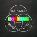 Internet words include hosting database server including and support Stock Images