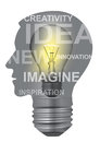 Inventive thinking concept. Royalty Free Stock Photo