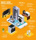 IOT Isometric Infographic Composition Royalty Free Stock Photo