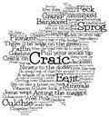 Ireland map made from Irish slang