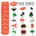 Iron food sources and health benefits. Royalty Free Stock Photo