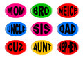 Isolated Family Buttons