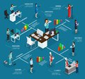 Isometric Business Woman Infographic Concept Royalty Free Stock Photo