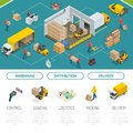 Isometric Warehousing and Distribution Services Concept. Warehouse Storage and Distribution. Ready template for web site