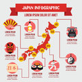Japan infographic concept, flat style