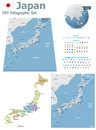 Japan maps with markers set of the political and symbols for infographic Royalty Free Stock Images