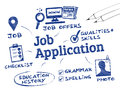 Job application chart with keywords and icons Stock Image
