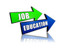 Job education in arrows Royalty Free Stock Photo