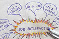 Job satisfaction sketch on napkin with as subject abstract Stock Photos