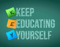 Keep education yourself illustration design graphic background Royalty Free Stock Photos