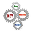 Key keep educating yourself in silver gears words d grey gearwheels business concept Royalty Free Stock Photo