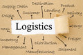 Key logistics concept on torn paper background Stock Image