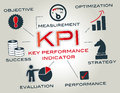 Key performance indicator kpi a or is a type of measurement Royalty Free Stock Photography