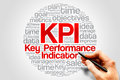 Key Performance Indicator Royalty Free Stock Photo