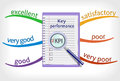 Key performance indicator mind map is used to measure evaluate success grades are on the branches of a colorful Royalty Free Stock Photos