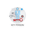 Key Person Worker Potential Business Concept
