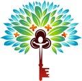 Key tree
