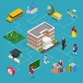 Kids back to school, school supplies concept. Isometric education icons. Vector illustration.