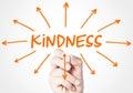 Kindness Royalty Free Stock Photo