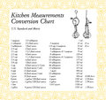 Kitchen measurements conversion chart for in us and metric numbers with cups fluid ounces pints quarts gallons liters and Stock Photos