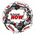 Knowhow Word 3d Thought Clouds Bubbles Learn Skills Information Royalty Free Stock Photo