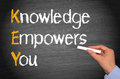 Knowledge empowers you hand of woman writing key on blackboard or chalkboard Stock Photo
