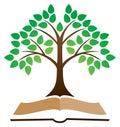 Znalosť strom kniha označenie organizácie alebo inštitúcie