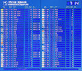 Korea International Airport Departures Board Royalty Free Stock Photo