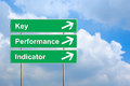 Kpi or key performance indicator on green road sign with blue sky Stock Image