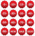 Labels price sale of clothing Royalty Free Stock Images